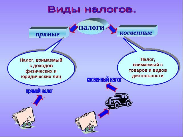 налоги косвенные прямые Налог, взимаемый с доходов физических и юридических л...
