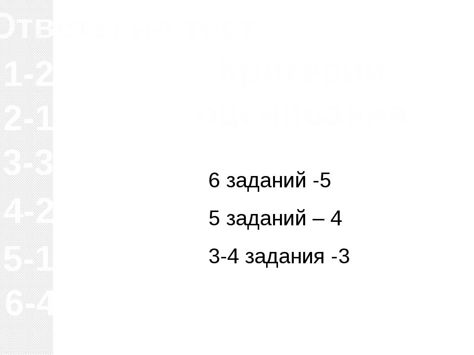 1-2 2-1 3-3 4-2 5-1 6-4 Ответы на тест Критерии оценивания 3-4 1-2 2-1 4-4 5-...