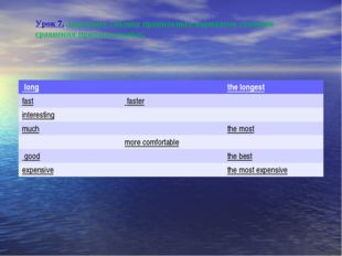 Урок 7. Заполните таблицу правильным вариантом степеней сравнения прилагател