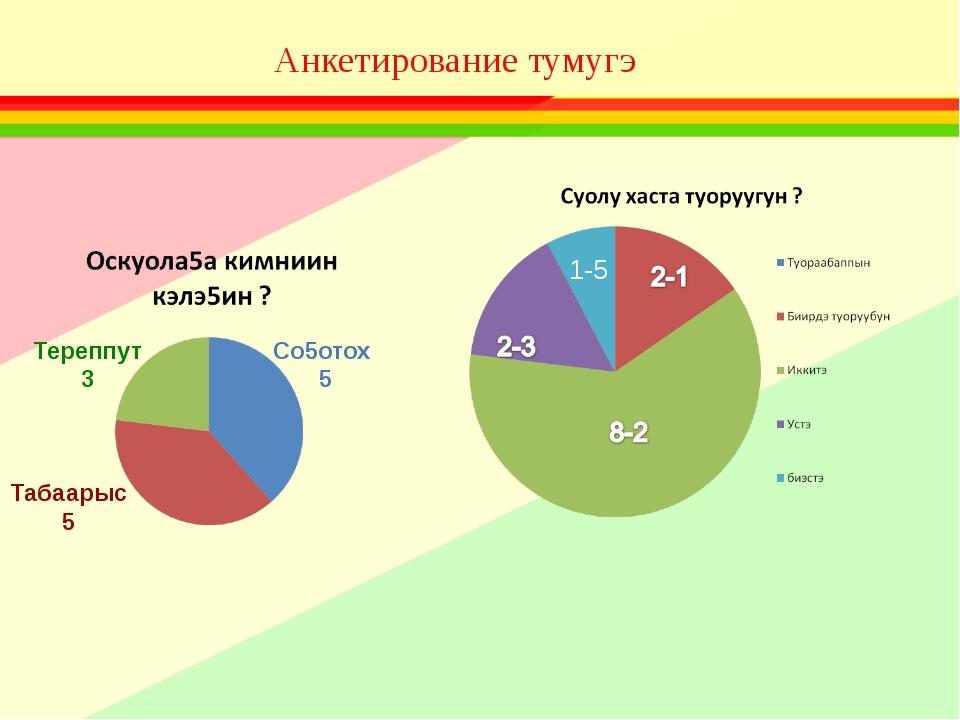 Анкетирование тумугэ Со5отох 5 Табаарыс 5 Тереппут 3 1-5