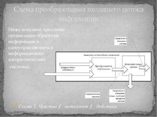 Схема 1. Чувства → интеллект → действия Схема преобразования входящего потока