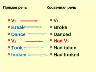 Прямая речь Косвенная речь V1 Break Dance V2 Took looked V2 Broke Danced Had