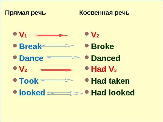 Прямая речь Косвенная речь V1 Break Dance V2 Took looked V2 Broke Danced Had...