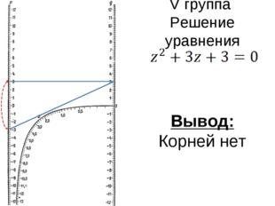 V группа Решение уравнения Вывод: Корней нет