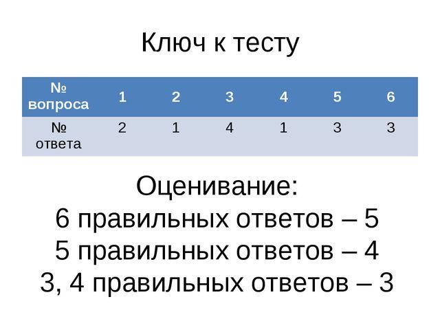 Ключ к тесту Оценивание: 6 правильных ответов – 5 5 правильных ответов – 4 3,...