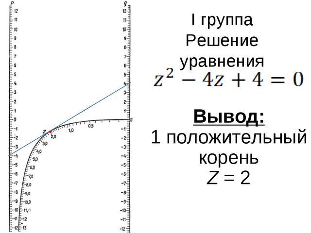 I группа Решение уравнения Вывод: 1 положительный корень Z = 2