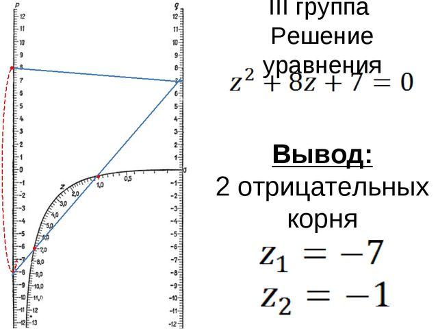 III группа Решение уравнения Вывод: 2 отрицательных корня