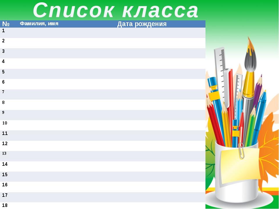 Список класса № Фамилия, имя Дата рождения 1 2 3 4 5 6 7 8 9 10 11 12 13 14 1...