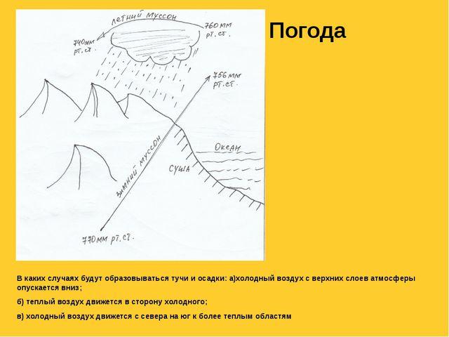 Погода В каких случаях будут образовываться тучи и осадки: а)холодный воздух...