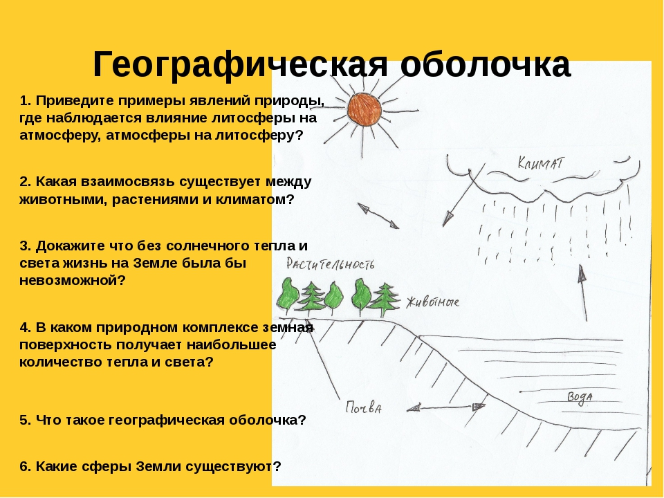 Географическая оболочка 1. Приведите примеры явлений природы, где наблюдается...
