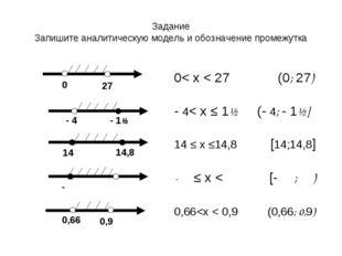 Задание Запишите аналитическую модель и обозначение промежутка - 4 14 0,66 0,