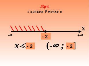 Луч с концом в точке а -∞ +∞ а х < a (-∞ ; а ] - 2 Х - 2 - 2