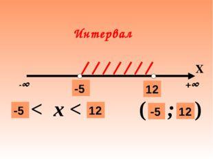 в Интервал -∞ +∞ а a < х < в ( а ; в) -5 Х -5 -5 12 12 12