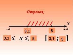 в Отрезок -∞ +∞ а a < х < в [ а ; в ] 3,1 Х 3,1 3,1 5 5 5