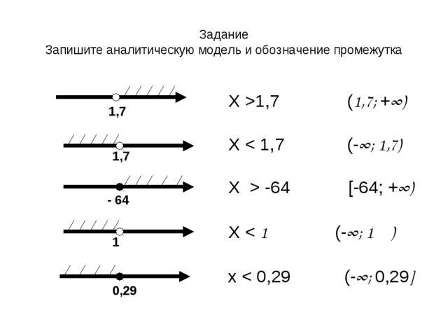 Задание Запишите аналитическую модель и обозначение промежутка 1,7 1,7 - 64 1...