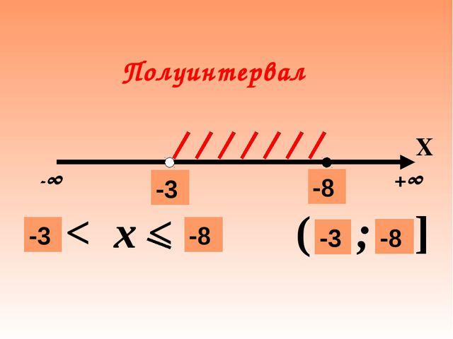 в Полуинтервал -∞ +∞ а a < х < в ( а ; в] -3 Х -3 -3 -8 -8 -8
