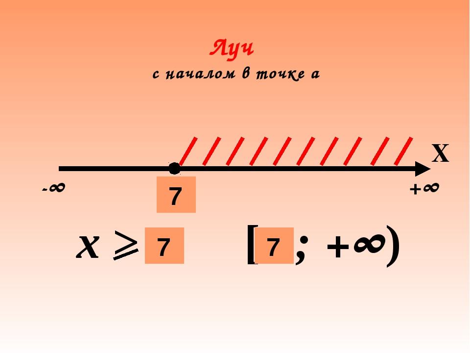 Луч с началом в точке а -∞ +∞ а х > a [а ; +∞) 7 Х 7 7