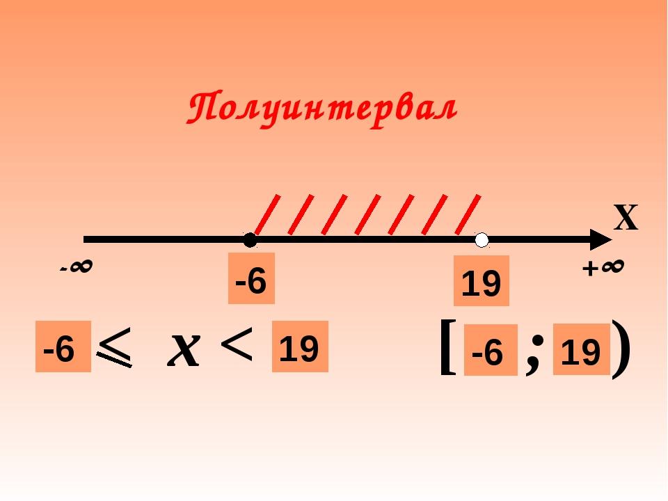 в Полуинтервал -∞ +∞ а a < х < в [ а ; в) -6 Х -6 -6 19 19 19