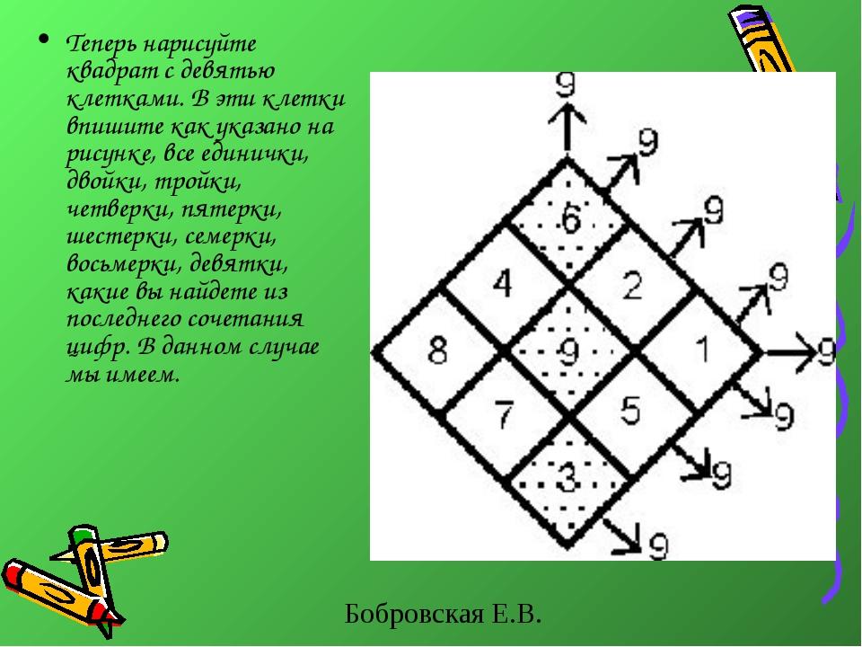 Теперь нарисуйте квадрат с девятью клетками. В эти клетки впишите как указано...