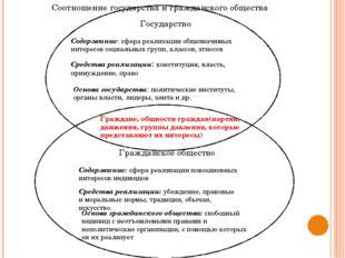 Государство Содержание: сфера реализации общезначимых интересов социальных г