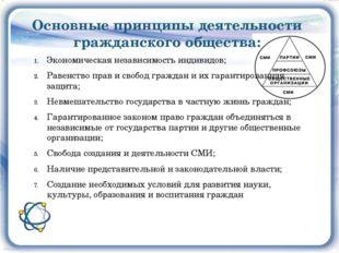 Основные принципы деятельности гражданского общества: Экономическая независим