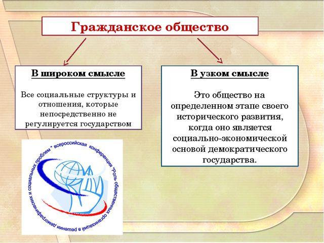 Гражданское общество В широком смысле Все социальные структуры и отношения,...