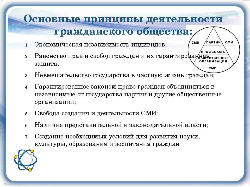 Основные принципы деятельности гражданского общества: Экономическая независим...