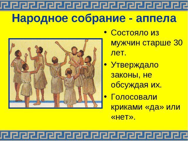 Народное собрание - аппела Состояло из мужчин старше 30 лет. Утверждало закон...