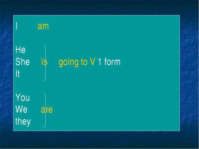 I am He She Is going to V 1 form It You We are they