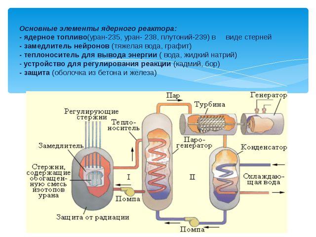 Основные элементы ядерного реактора: - ядерное топливо(уран-235, уран- 238,...