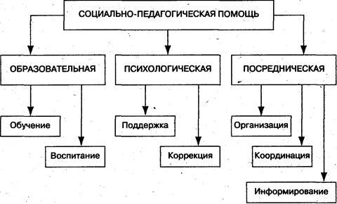 http://ok-t.ru/studopedia/baza9/1973126759192.files/image015.jpg