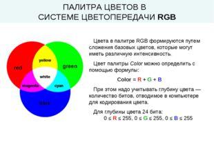 Цвета в палитре RGB формируются путем сложения базовых цветов, которые могут