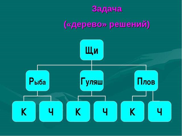 Задача («дерево» решений)
