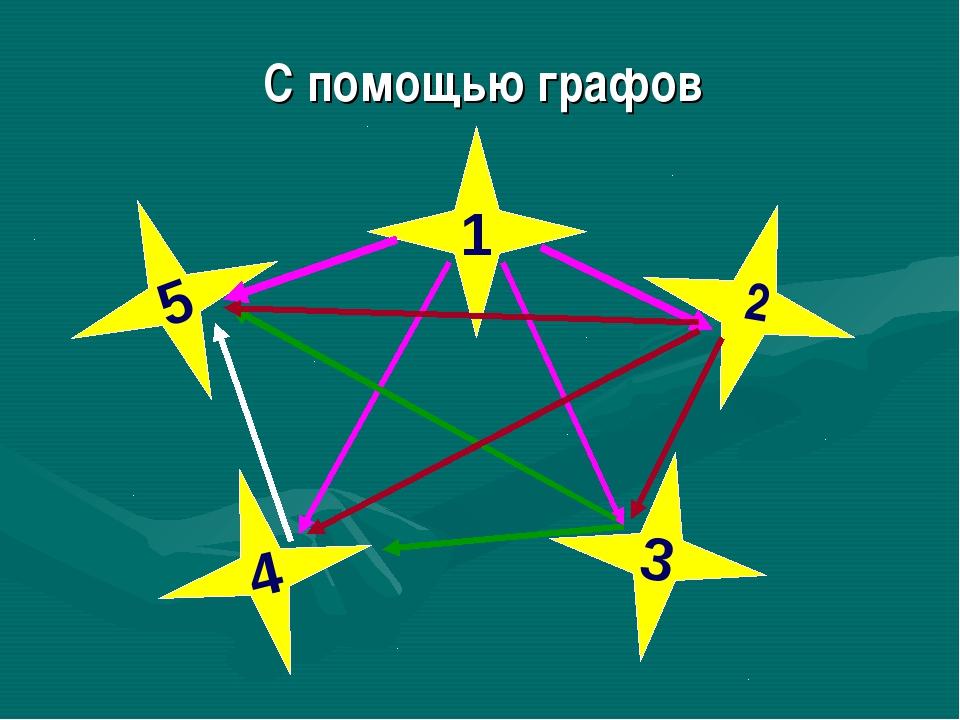 3 5 1 4 2 С помощью графов
