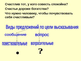 Счастлив тот, у кого совесть спокойна? Счастье дороже богатства? Что нужно че