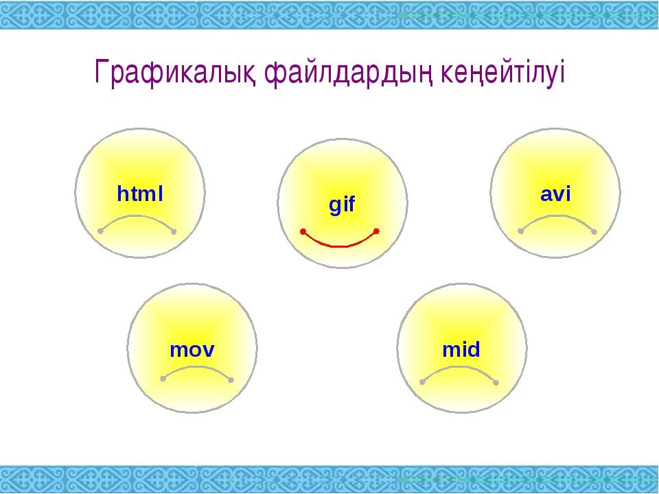 Графикалық файлдардың кеңейтілуі html avi mov mid gif