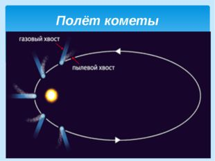 Полёт кометы
