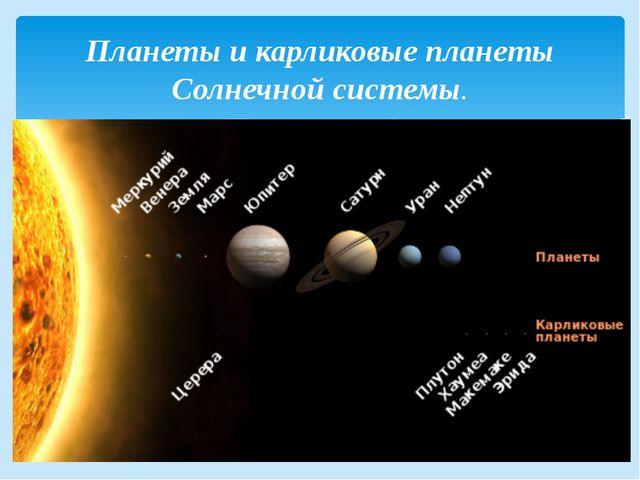 Планеты и карликовые планеты Солнечной системы.