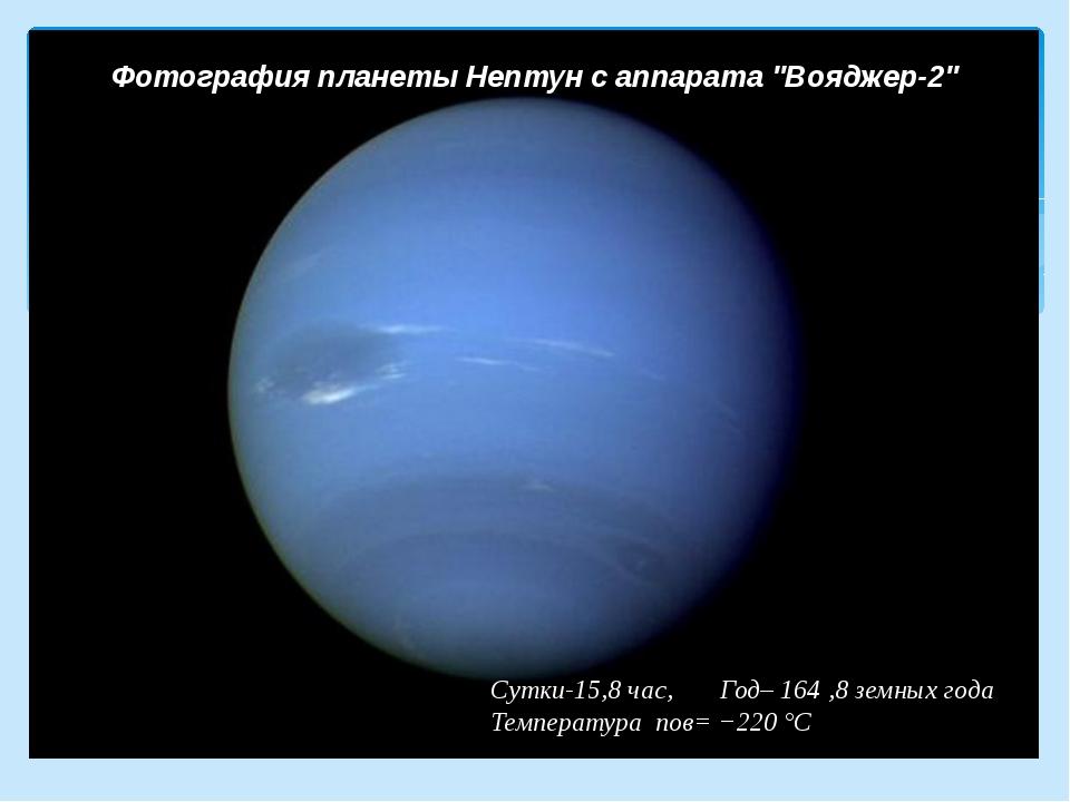 """Фотография планеты Нептун с аппарата """"Вояджер-2"""" Сутки-15,8 час, Год– 164 ,8..."""