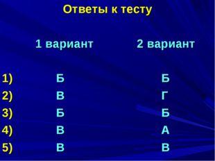 Ответы к тесту 1 вариант 2 вариант 1) Б Б 2) В Г 3) Б Б 4) В А 5) В В
