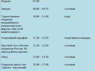 Отдел образования администрации Новоселицкого муниципального района с. Новос