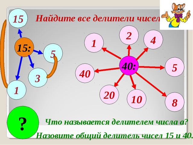 15: 40: 1 1 3 5 15 2 4 5 8 10 20 40 ? Что называется делителем числа а? Назов...