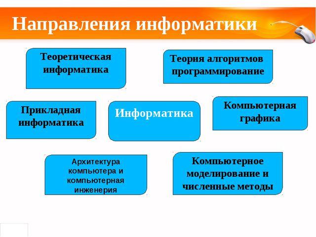 Направления информатики Теоретическая информатика Теория алгоритмов программи...