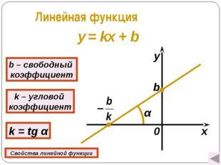 Линейная функция y = kx + b k – угловой коэффициент k = tg α b – свободный ко