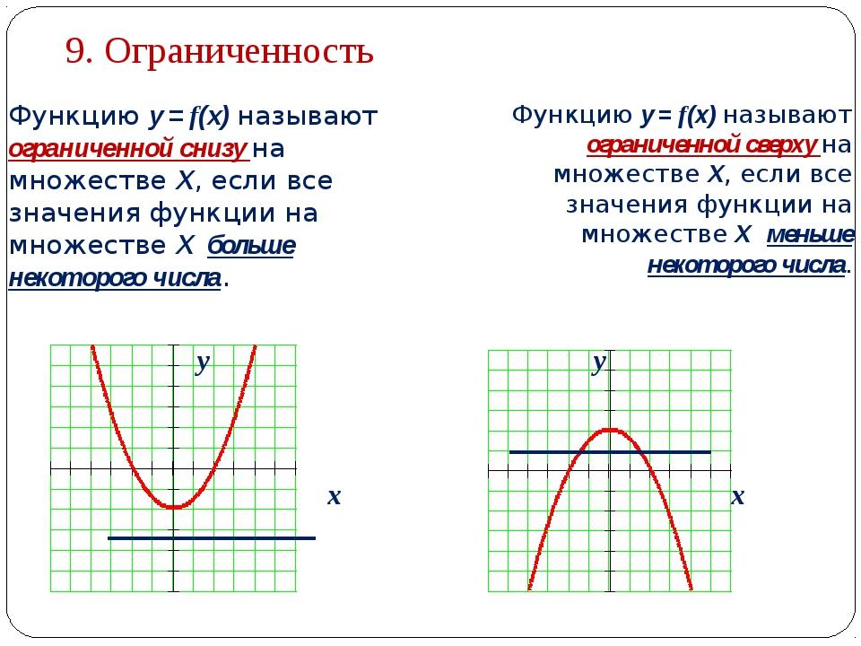 9. Ограниченность Функцию у = f(х) называют ограниченной снизу на множестве Х...