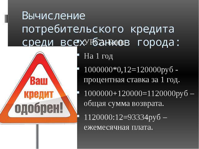 Вычисление потребительского кредита среди всех банков города: УРСА Банк На 1...