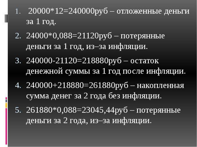20000*12=240000руб – отложенные деньги за 1 год. 24000*0,088=21120руб – поте...