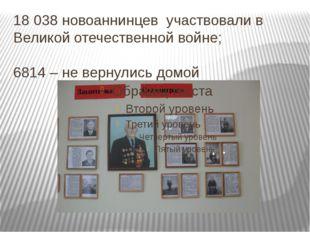 18 038 новоаннинцев участвовали в Великой отечественной войне; 6814 – не верн