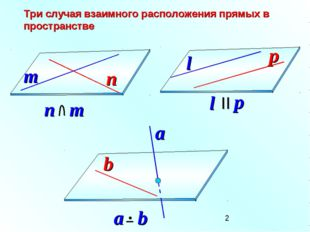 Три случая взаимного расположения прямых в пространстве