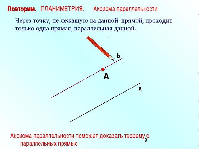 А Через точку, не лежащую на данной прямой, проходит только одна прямая, пара...